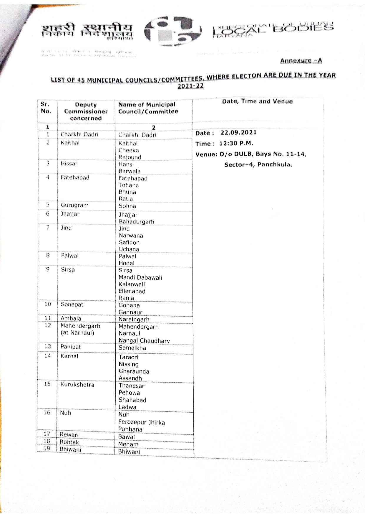 Haryana Elections Schdule Dates for Munciple Elections 2